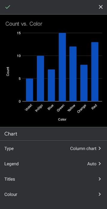 How to make a chart on Google Docs