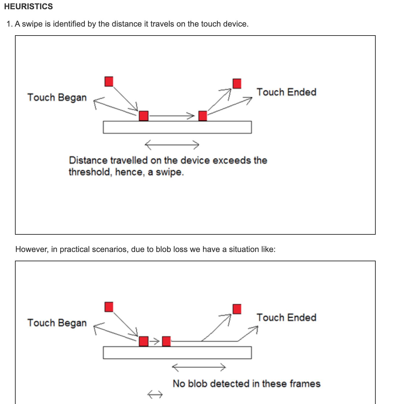 Aerial Gestures - Heuristics